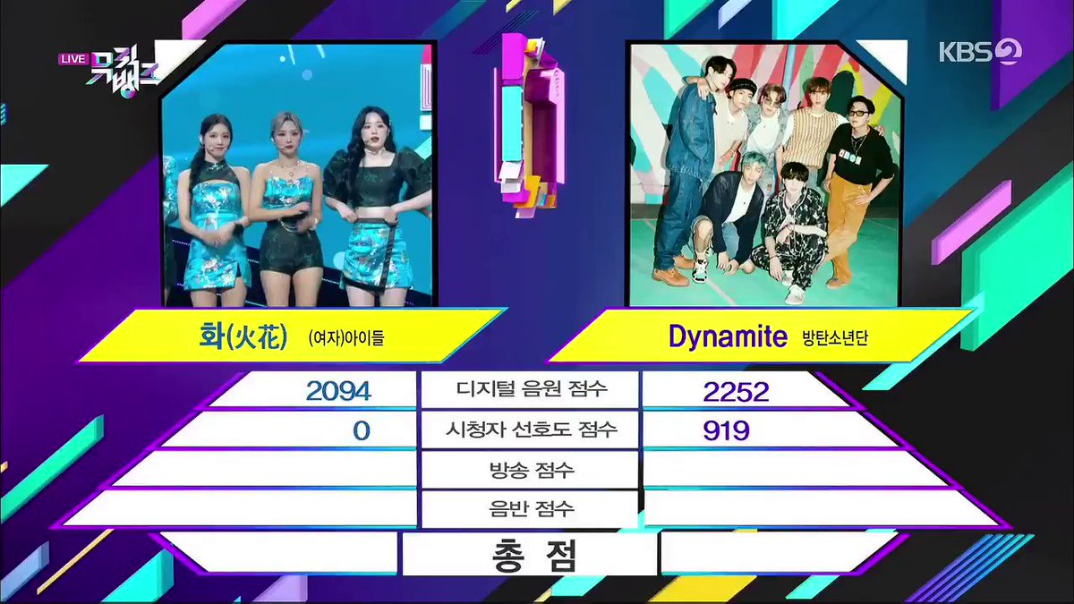 well-deserved <3 #HWAA3rdWin #GIDLE21stWIN #GIDLE #HWAA @G_I_DLE