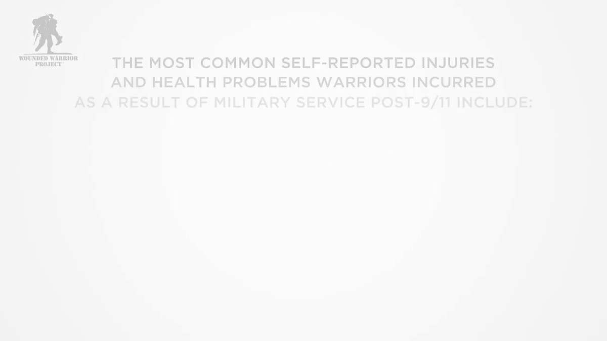 #DYK Warriors incur a variety of health problems and injuries as a result of military service. Here are the ones that are most commonly self-reported, according to our 2020 Annual Warrior Survey. 👇 Heres how were helping: wwp.news/2RWXtZ0