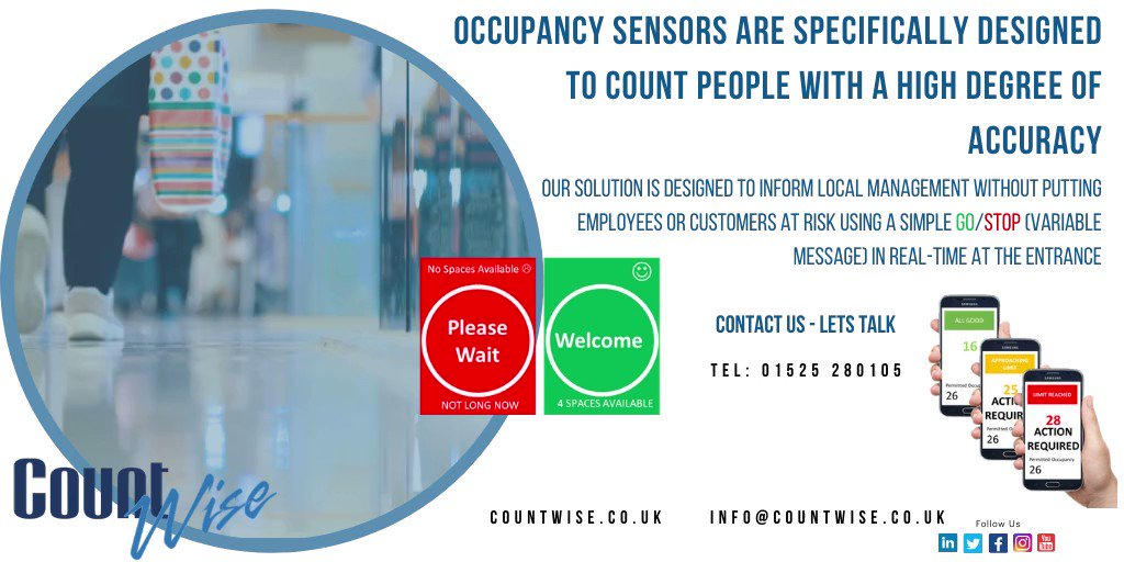 What are you looking for in an occupancy solution? #socialdistancingworks #cafes #supermarkets #footfall #analytics #peoplecounting #gardencentres #occupancy #localbusinesses #grocery #coffeeshops #churches #museums #indoormarkets #retail #data #solutions