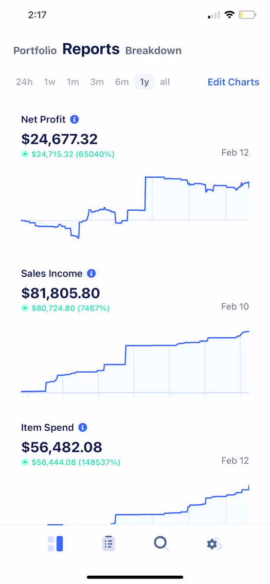 Scout Profit Breakdown 🧮  Visualize your profits & exact market value for all your sneakers right on the dashboard.