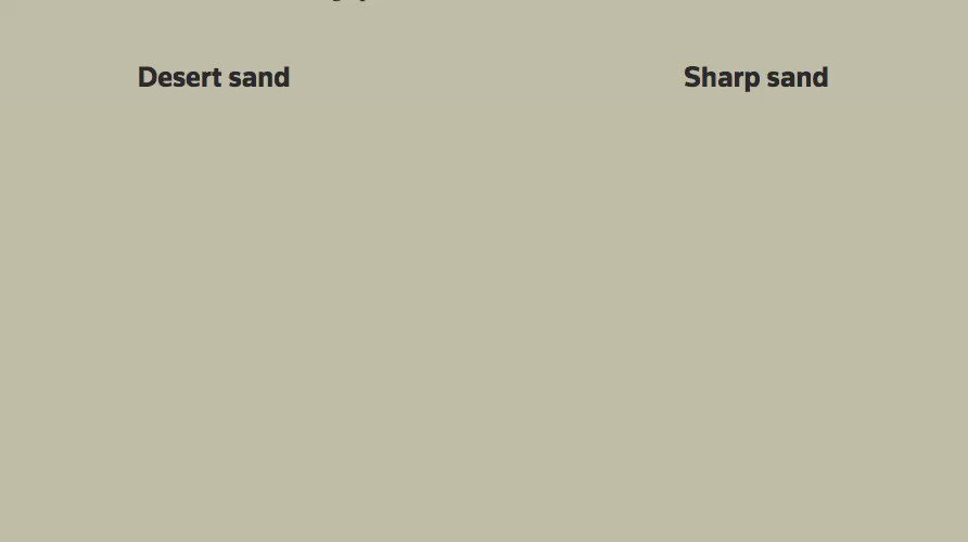 It's hard to imagine a shortage of sand in the world. But desert sand is useless for construction. The grains are too small and smooth for binding in concrete. The sand that's ideally sized and shaped for construction comes from shorelines and the beds of rivers and lakes. (4/7) https://t.co/AWGKTmrCY0