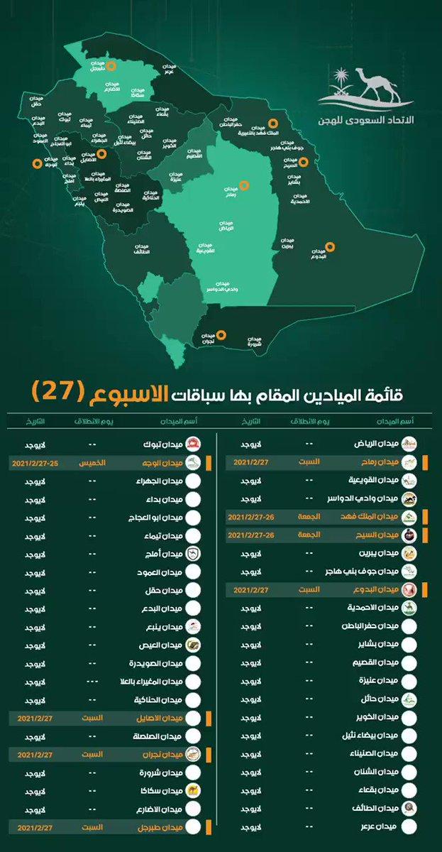 قائمة انطلاق سباقات الأسبوع (27) ضمن موسم #الاتحاد_السعودي_للهجن🐪 https://t.co/ttSh8QiNJz