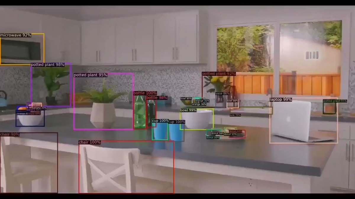 Image for the Tweet beginning: #AI #ArtificialIntelligence #DeepLearning #Algorithms #SmartHome  Ever
