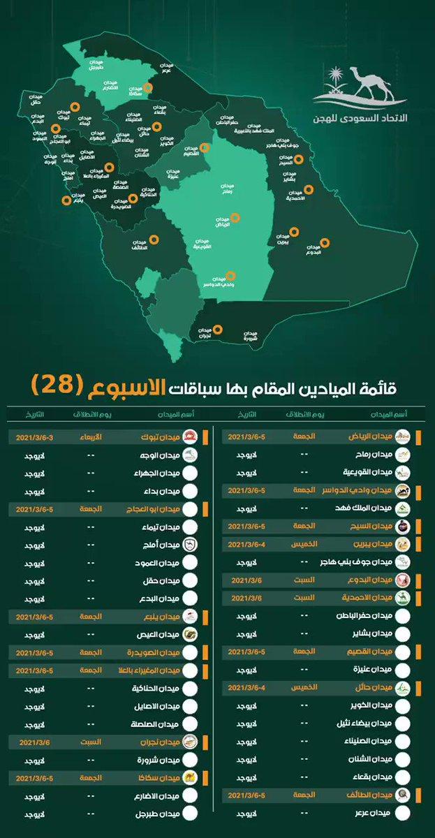 قائمة انطلاق سباقات الأسبوع (28) ضمن موسم #الاتحاد_السعودي_للهجن🐪 https://t.co/seJ9kj9Dbm