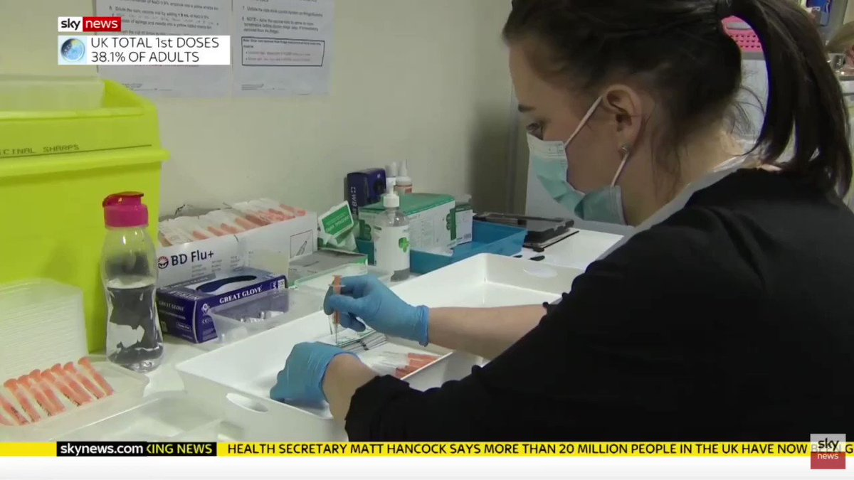 We could have all the vaccine in the world but without the incredible staff and volunteers we wouldnt have reached this mark. @NikkiKF thanks NHS staff as 20 million people in the UK, and 17 million in England, receive the #COVIDVaccine. 💉 #ThankYouNHS 🎥: @SkyNews