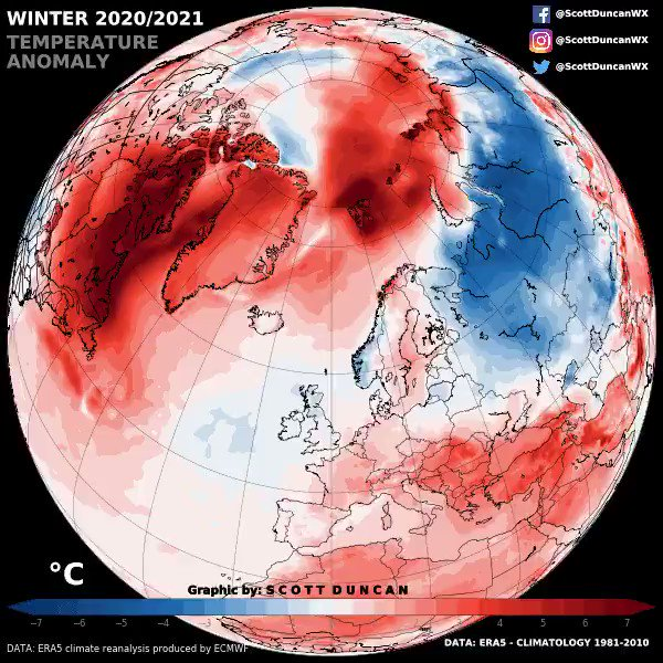 The winter was exceptionally warm for parts of Canada, Greenland and some of the high Arctic. Also very warm Tibet through to Middle East.  The cold beast plagued Russia to give a cold winter here.   This is a summary from December 2020 through February 2021.  THREAD