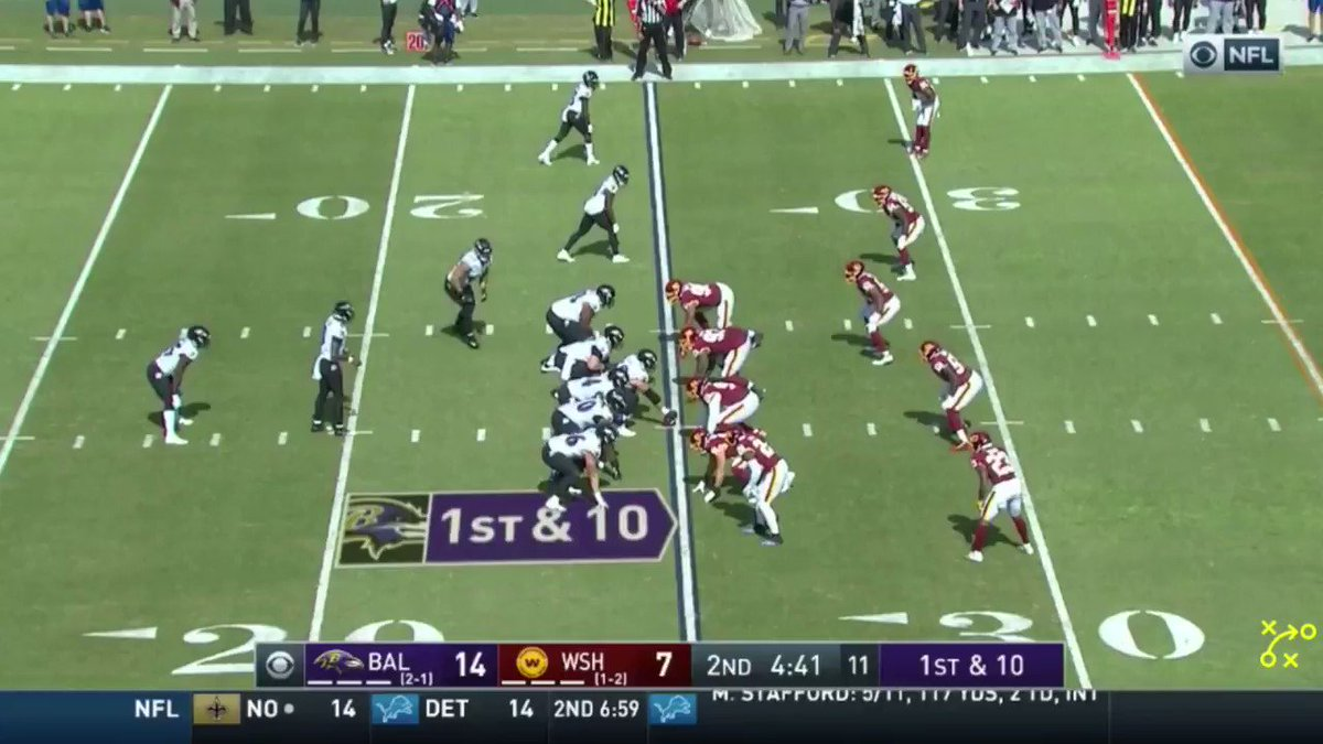 Lamar Jackson (63.9%*) ranked 7th in depth-adjusted accuracy out of 31 qualifying quarterbacks in 2020.  *That is a 4.9% increase on Jackson's MVP season in 2019 and a 6.9% increase on Jackson's rookie season in 2018. https://t.co/5OS86REUgK
