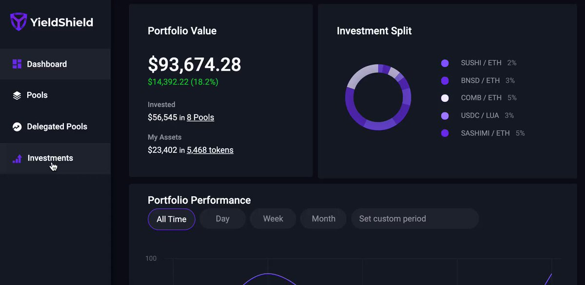 $YIELD is the $ORN of #yieldfarming working product mvp app.yieldshield.com Yield Protocol is an open source platform allowing anybody to create and execute yield farming & trading strategies on the Ethereum #Defi ecosystem. @yield_shield @yield_protocol