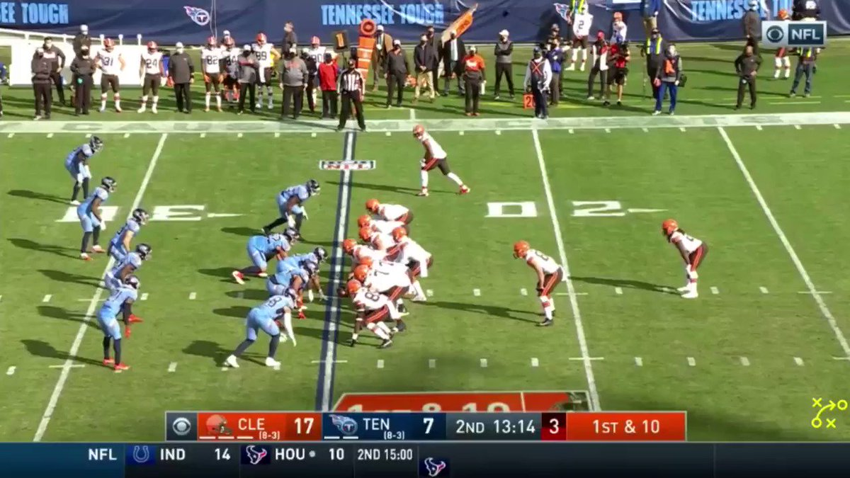 Baker Mayfield was accurate on 29 of 52 deep passes (55.8%) last season.  1st out of 31 quarterbacks. https://t.co/ZL7HR4huUn