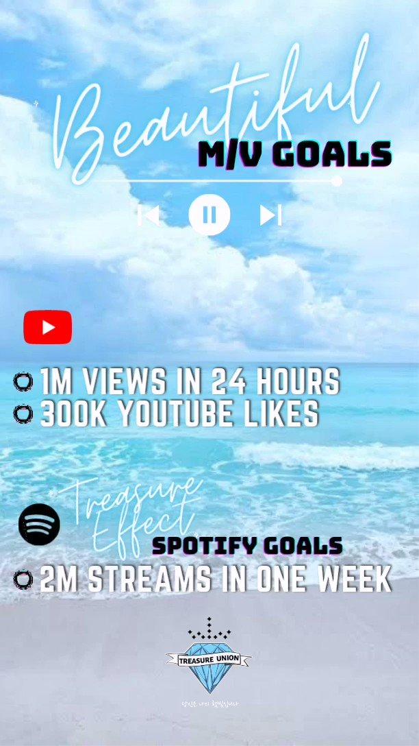 BEAUTIFUL M/V GOALS ✨ 1M Views in 24 hours ✨ 300K Likes   TREASURE EFFECT (JP) SPOTIFY GOAL ✨ 2M accumulative streams within a week   どこまでもついて行くよ  #どんな景色もTREASUREといればBEAUTIFUL #TREASURE #Stanworld @treasuremembers