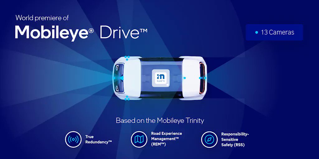 Image for the Tweet beginning: NEW: The Mobileye self-driving system,