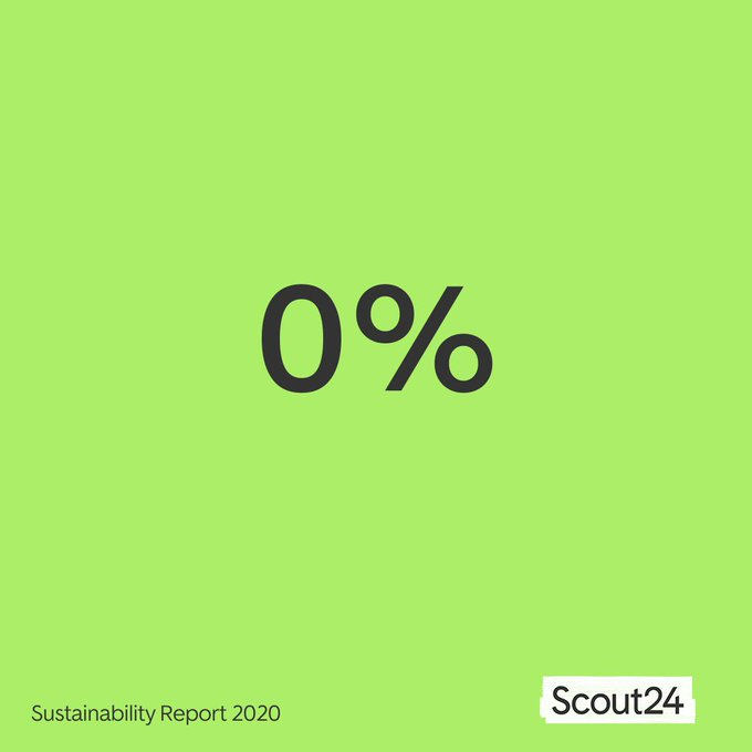 Twitter Scout24