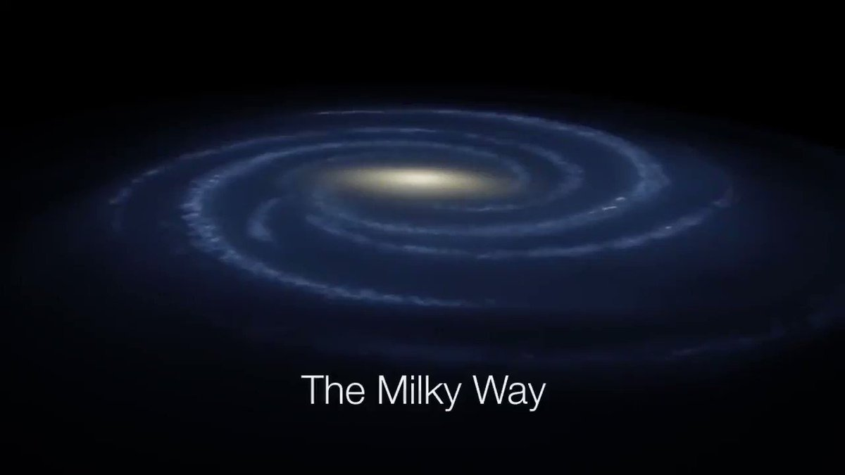 Contemplate the incredible vastness of space with this visualization of the size of our Milky Way galaxy.  Credit: NASA/JPL-Caltech https://t.co/tS49JhthvH