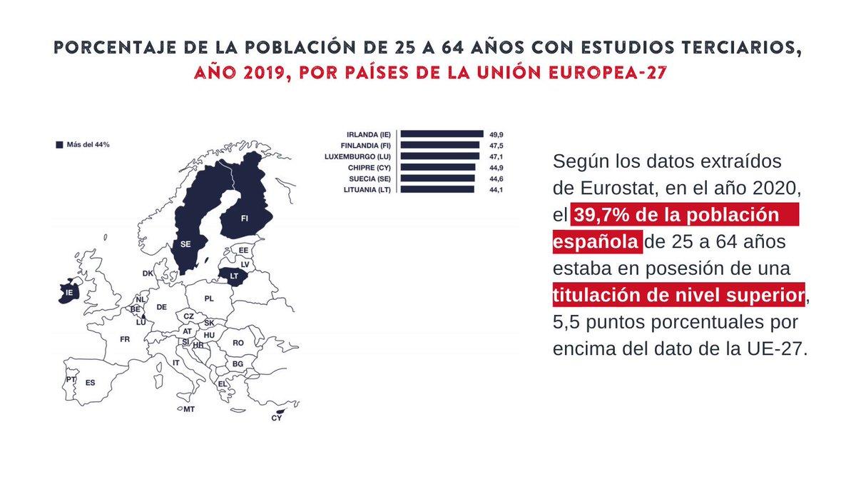 Image for the Tweet beginning: De acuerdo al #InformeCYD 2020,