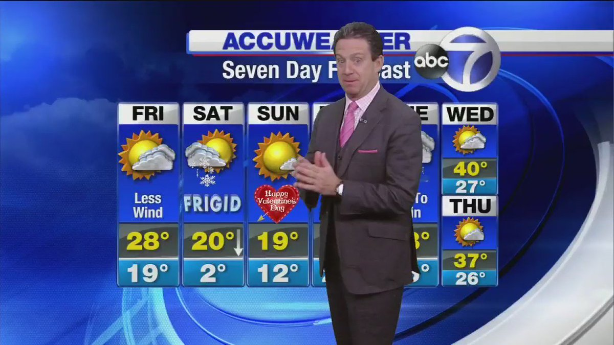 Day Planner for Friday: It's just so darned cold right now-stay warm today and this weekend.