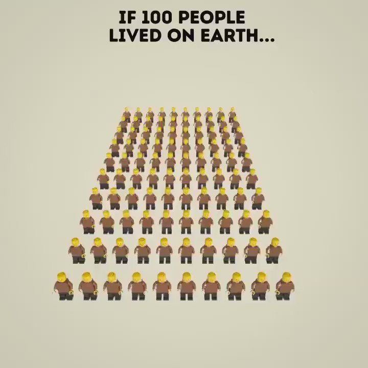 If 100 people lived on earth:  1 has 50% of money💵 56 no Internet💻 14...