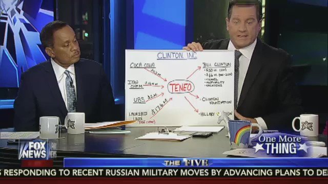 Told you about Teneo funneling $116m to Bill Clinton months ago. White Board new name -> #RightBoard. @foxnews https://t.co/DaPQtkg0MQ