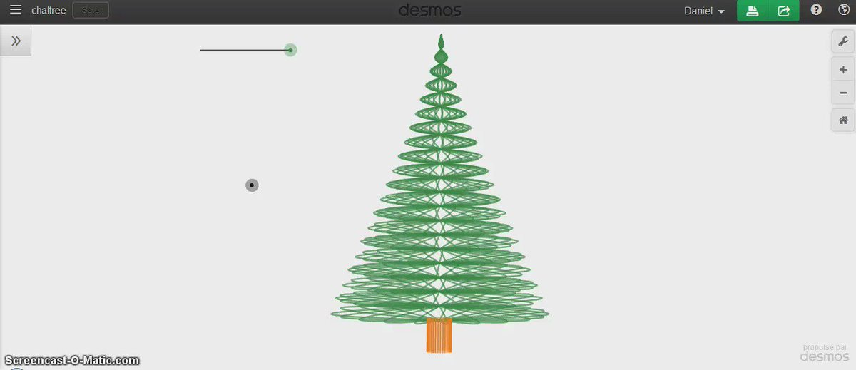 Desmos Com On Twitter Awesome Pinetreechallenge Submission Every
