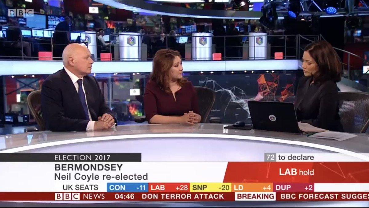 Aaron Bastani's photo on #bbctw