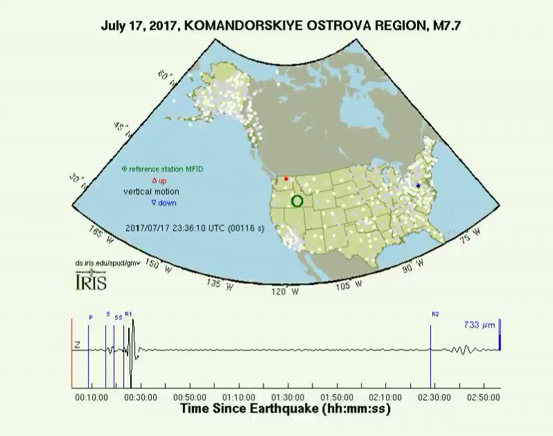 Ground motion visualization of the M7.7 #earthquake near #Russia https://t.co/GtQ8UILA3p