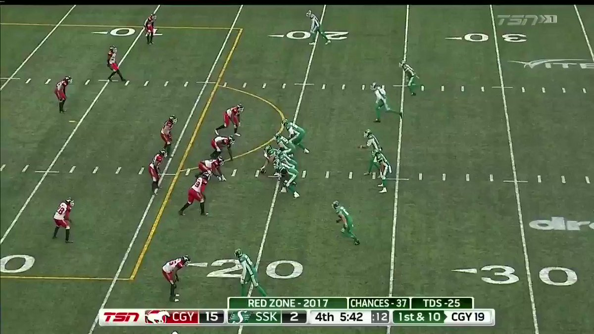 Rob Bagg (@R_Bagg6) makes a ridiculous one-handed catch! How?!?  #CFLG...