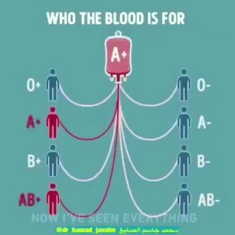 مقطع مهم عن التبرع بالدم 💉 اي فصيلة تستطيع التبرع لها ؟  @KHALEDHEMATO  @laboratory113  @ArabsLab  @Me_Laboratory  @LABSPECIALIST0