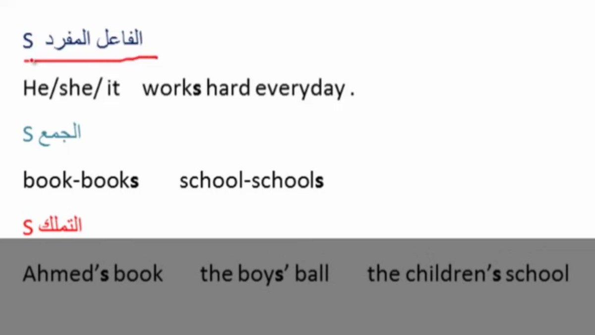 شرح الفرق بين أنواع ال S في اللغة الإنجل...