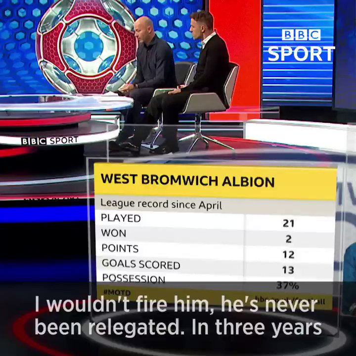 Is this West Brom's secret master plan?...