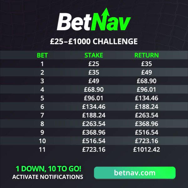 25 to 1000 betting challenge twitterpated legalized betting