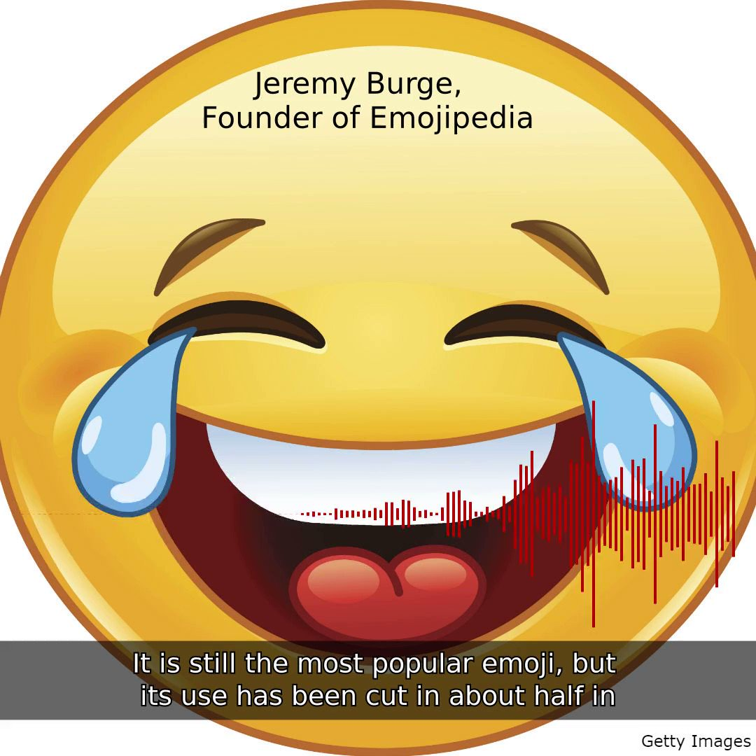 The laughing, crying emoji is still the most used emoji in the world - but its popularity has fallen... except in Africa. So is that because Africans laugh more than everyone else?  😉 😂