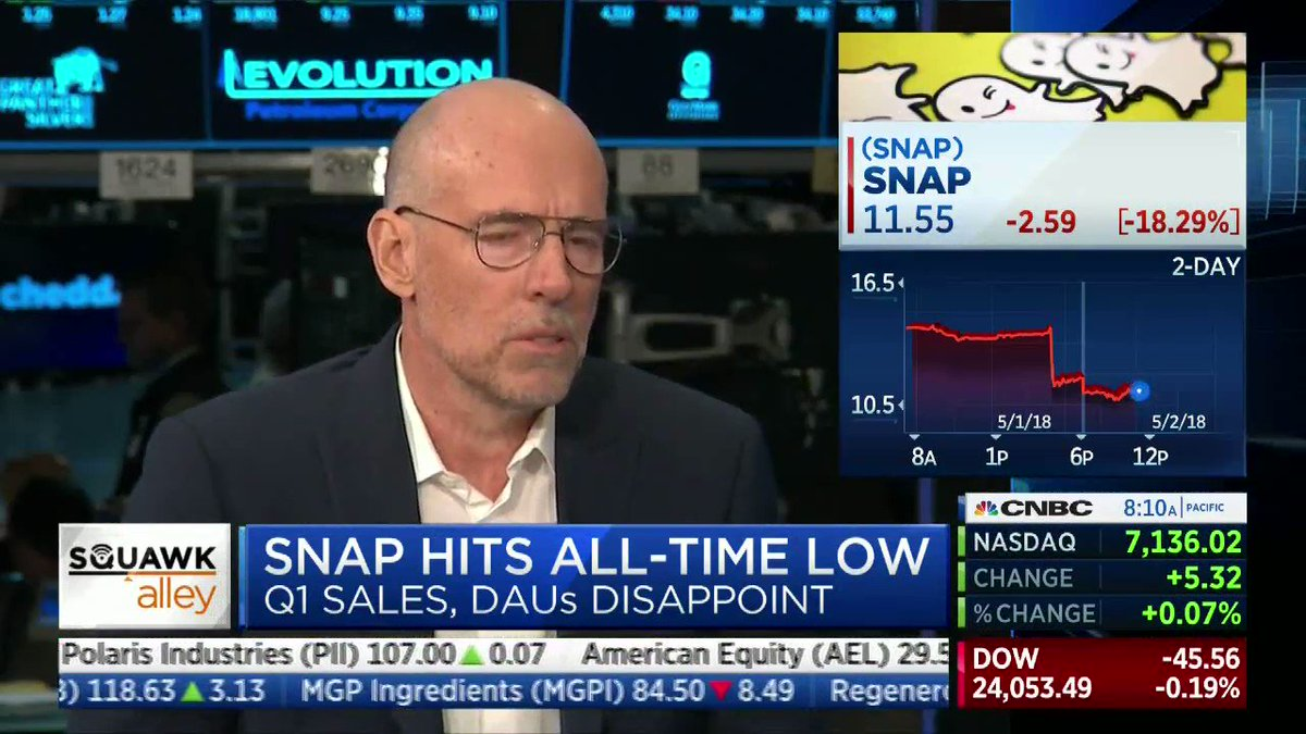 Always interesting seeing things like this when I vividly remember seeings tweets at the time saying Snap ads were profitable af  Knew it was gonna do well when I kept seeing that over and over  (Still hear Snap ads do well)