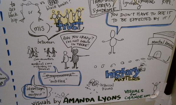 RT @amanda_lyons: Graphic recording today in nyc at cuny.... Whoop whoop!. #digitalgc http://pic.twitter.com/UgAUE8ln