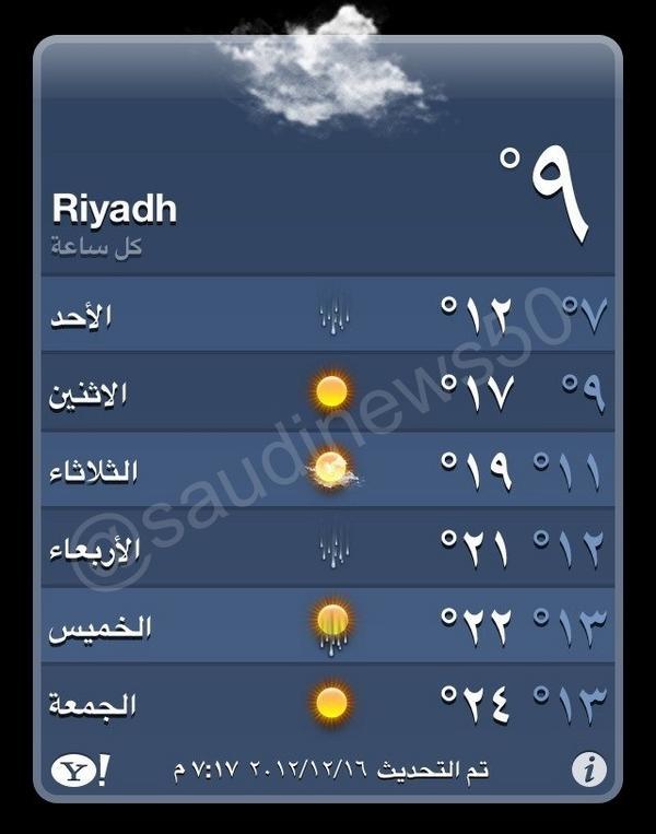 درجة الحرارة الان الرياض