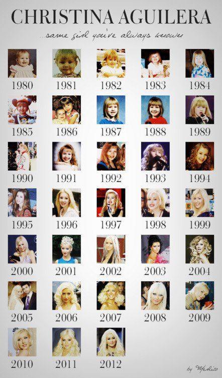 Happy Birthday! Christina Aguilera!!!!!! A-akzojCcAAp0az