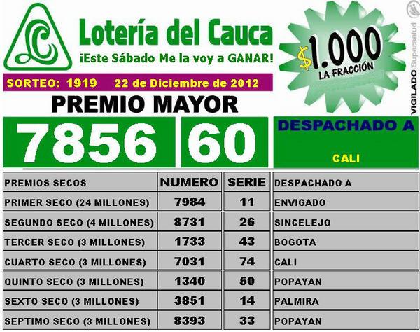 Resultado Lotería del Cauca