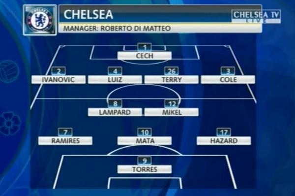 "BlueChampion™ On Twitter: ""Chelsea Line-up & Formation Vs"