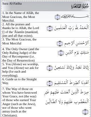 Surah Al Fatiha - Apps on Google Play