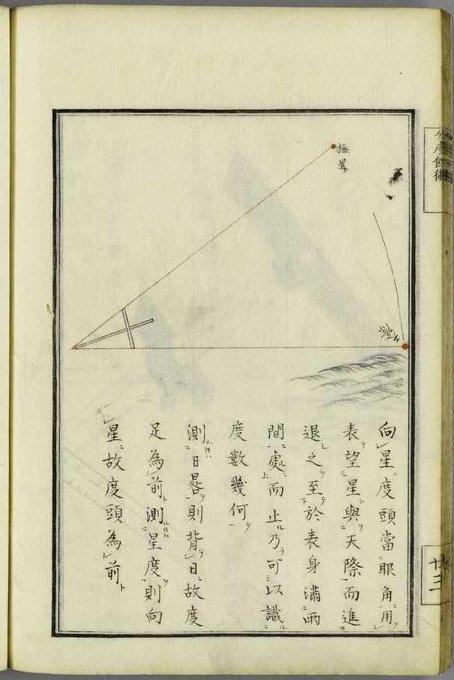 元禄国絵図の作成(1702年)と当...