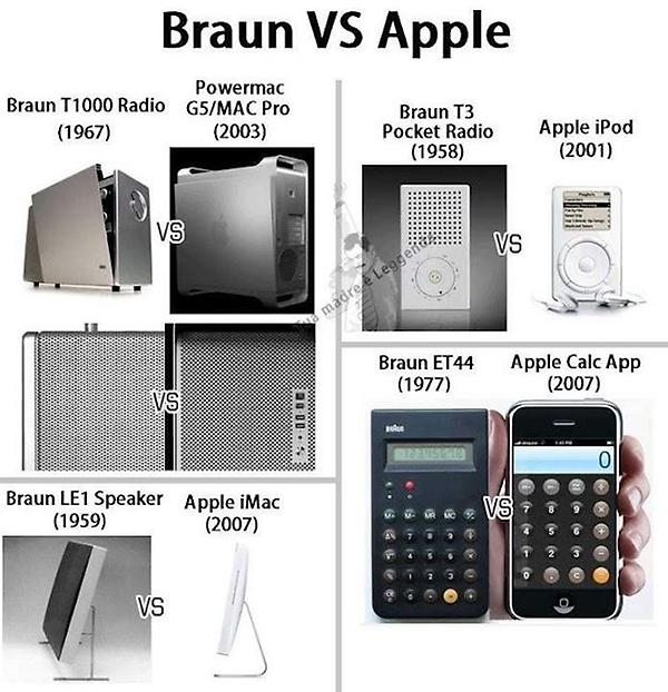 Remember, only Apple's designs get copied, not the other way around. http://t.co/LCxjK0XB