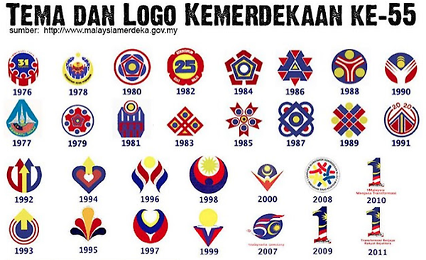 Rela Kuala Muda On Twitter Koleksi Logo Merdeka Malaysia Dari