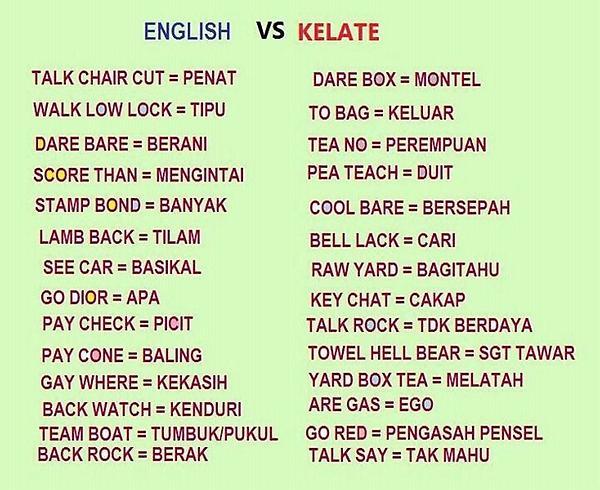 Alyaa On Twitter Shahsuzuran Jom Belajar Bahasa Kelantan