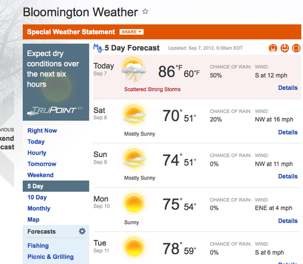 Weather forecast looks GREAT to @VisitBtown! (hat tip to @paigezinn) #ICV2012 http://pic.twitter.com/BxWiFP7y