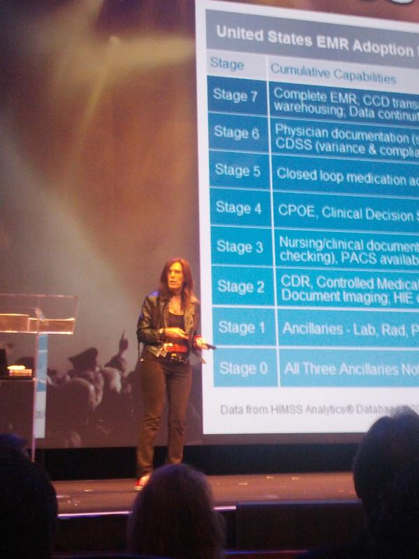Key Takeaways from Epic UGM 2012 with CMIO Dr. Luis Saldana