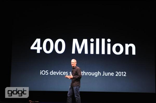 За все время Apple продала 400 миллионов iOS устройств. http://pic.twitter.com/UWcZvTsQ