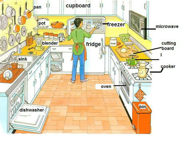On twitter for Kitchen set name in english