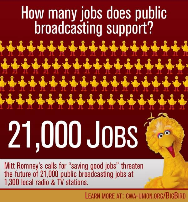 Big Bird Saves Jobs