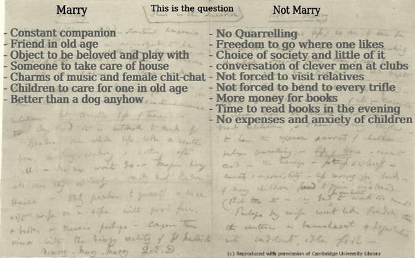 結婚の賛否両論