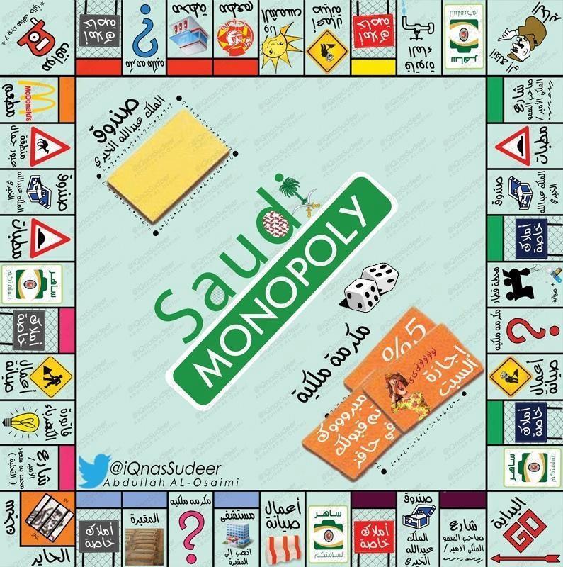 Monopoly Bahasa Indonesia