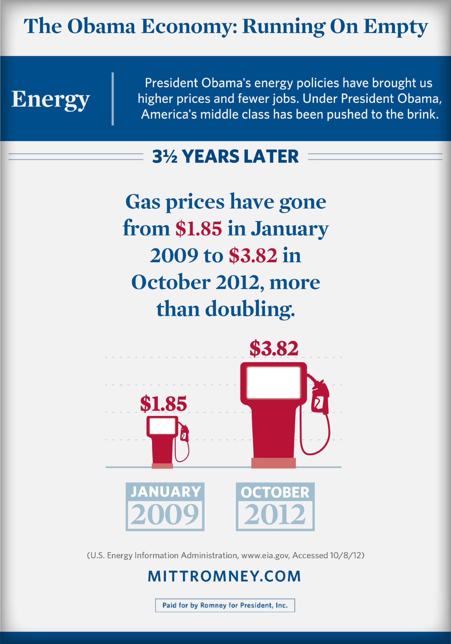 Twitter / MittRomney: As gas prices continue to rise, ...