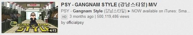 Will Gangnam Style become the most viewed YouTube video of all time? (UPDATED)